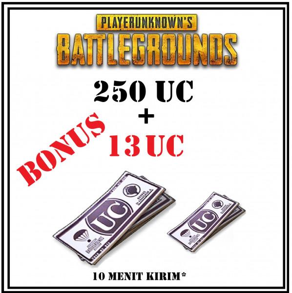 250 UC