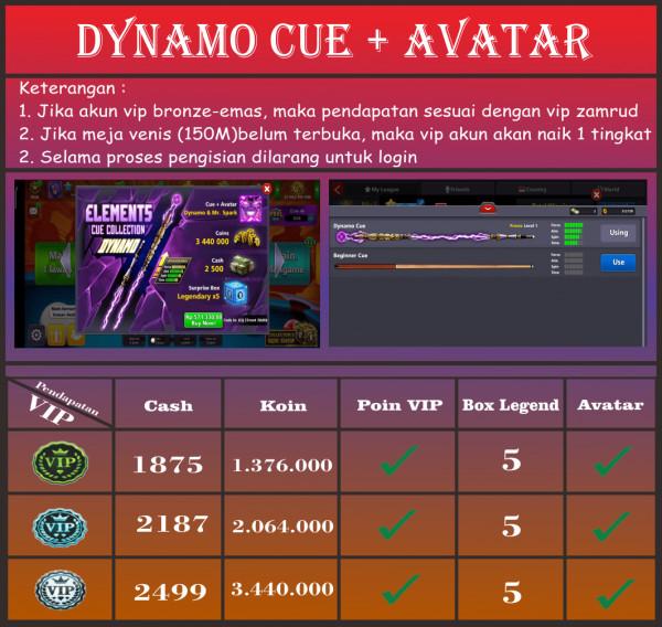Dynamo Cue + Avatar