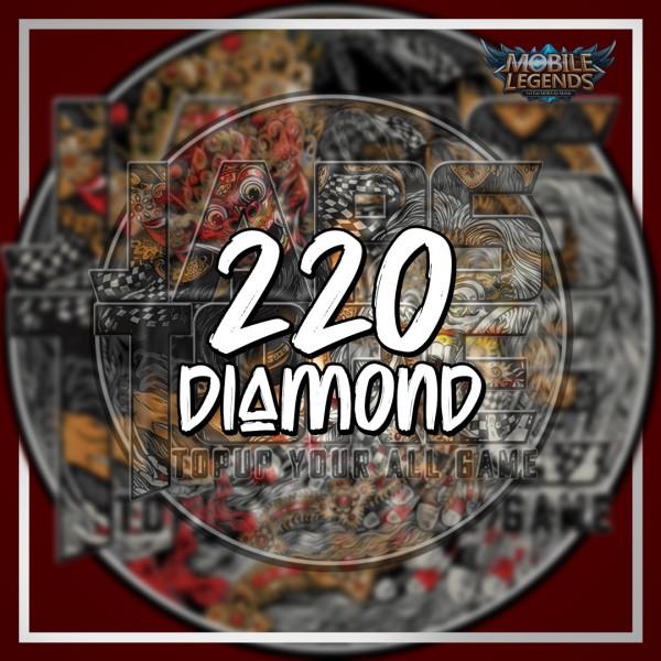 220 Diamonds