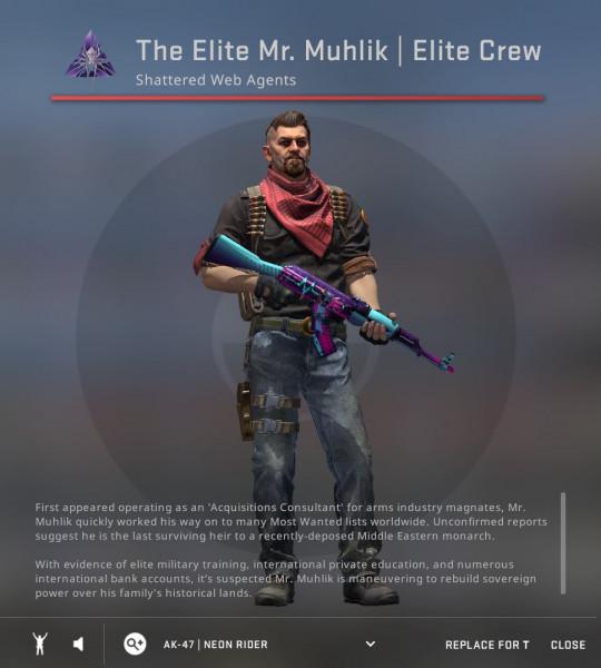The Elite Mr. Muhlik | Elite Crew