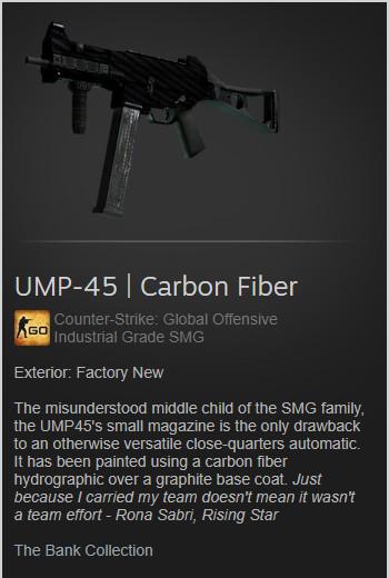 UMP-45 | Carbon Fiber (Industrial Grade SMG)