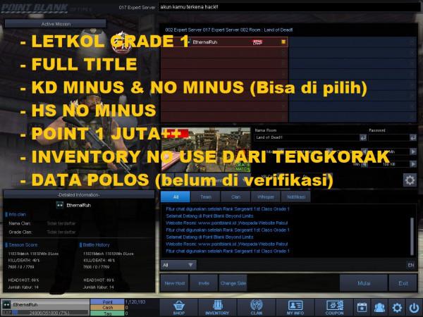 Letkol Grade 1 Full Title