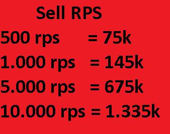 RPS 2500