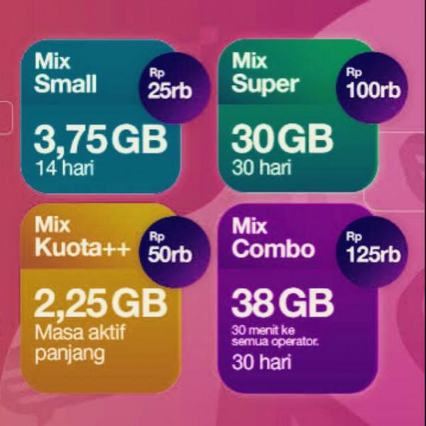 Keep ON 5 GB