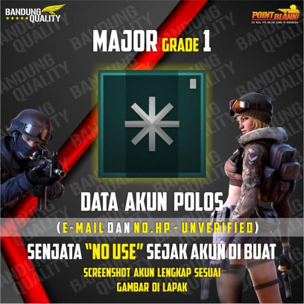 Major Grade 1 Full Title Data Polos