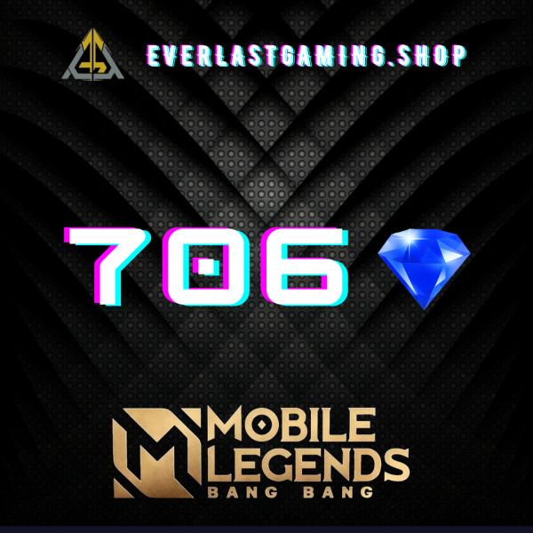 708 Diamonds