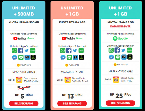 Internet Unlimited + 2 GB