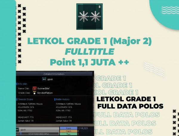 Letkol Grade 1 FT DATAPOLOS (MAJOR 2)