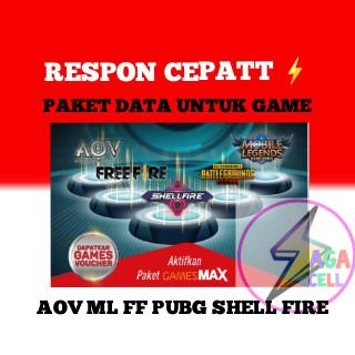 Data GameMAX 25000